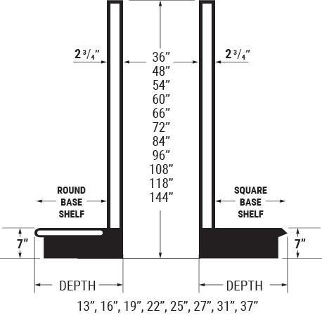 end-units-sizes